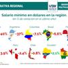 Logo En Argentina cayó el salario mínimo, vital y móvil en dolares un 37%. Entrevista a Genaro Grasso.