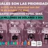 Logo Entrevista a Andrea Conde en AM750 sobre los negociados de los JJOO de la Juventud