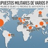 Logo La carrera armamentista en América Latina y el Caribe: Chile, Brasil, Venezuela, Colombia y México