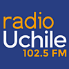 logo Radioanálisis
