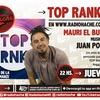logo Top Rankin